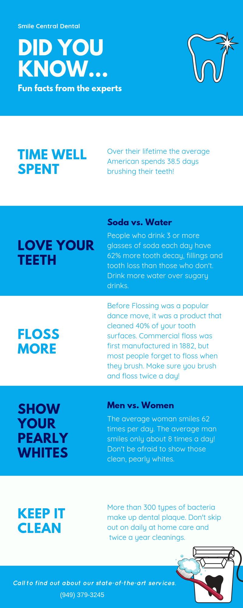 Fun Dental Facts From The Experts